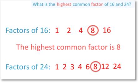 Highest Common Factor