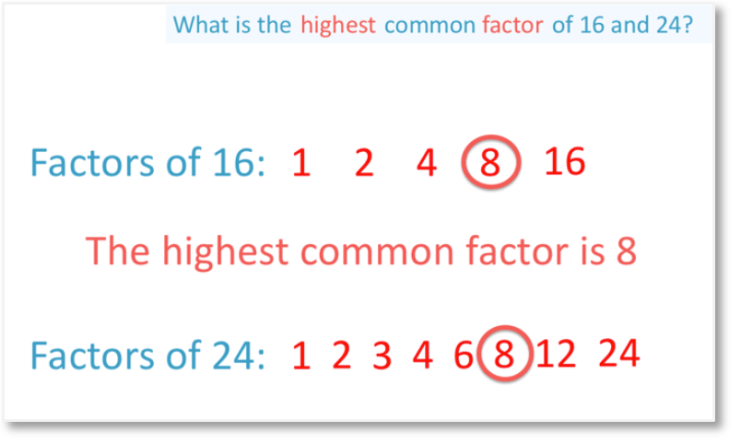 Highest Common Factor